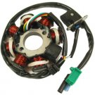 GY6 8 coil Stator