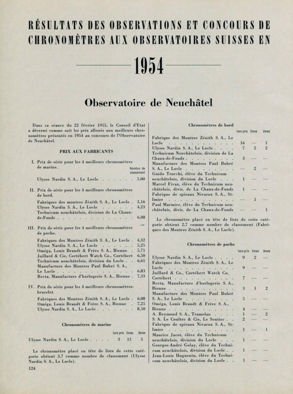 1954 Resultats Observations et Concours de Chronometres Swiss Magazine Article Suisse Horlogerie