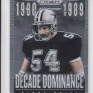 Randy White Decade Dominance Insert 2013 Panini Prizm #14 Cowboys