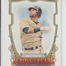 Jose Bautista Across The Years Insert 2013 Topps Allen & Ginter #ATY-JBT