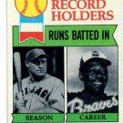 Hank Aaron Hack Wilson Record Holders Trading Card 1979 Topps #412