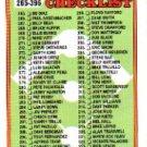 1988 Topps 373 Checklist 265-396