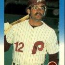 1987 Fleer Glossy #192 Glenn Wilson