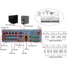 TCP/IP CONTROL PANEL WITH NVR Network Video Alarm Server