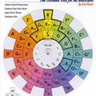 The Chord Wheel: The Ultimate Tool for All Musicians by Jim Fleser (2002, Pap...