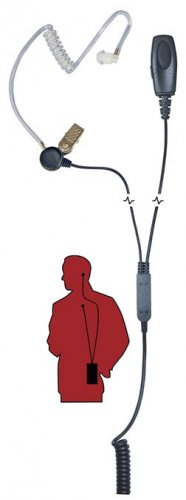 Sentry 2-Wire Surveillance Microphone with Dual PTT button