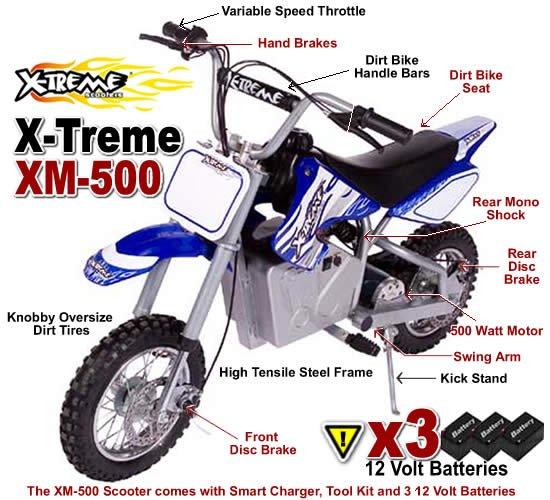 XM-500 Electric Dirt Bike (500 Watts - 3 Batteries - 36 Volts)