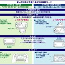 PSP PlayStation Water Proof Bag PSP-1000 2000 3000