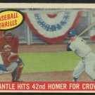 Retro Baseball Card, Mickey Mantle 42nd Homer, 1959 Topps #461