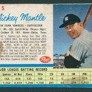 Retro Baseball Card, Mickey Mantle 1962 Post #5A