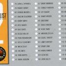 1993 Skybox Basketball Card #2 Checklist