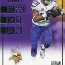 2016 Panini Contenders Football Card #37 Adrian Peterson