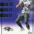 2016 Panini Contenders Football Card #79 Steve Smith Sr