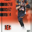2016 Panini Contenders Football Card #80 Andy Dalton