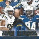 2015 Score Football Card Team Leaders Gold #27 San Diego Chargers
