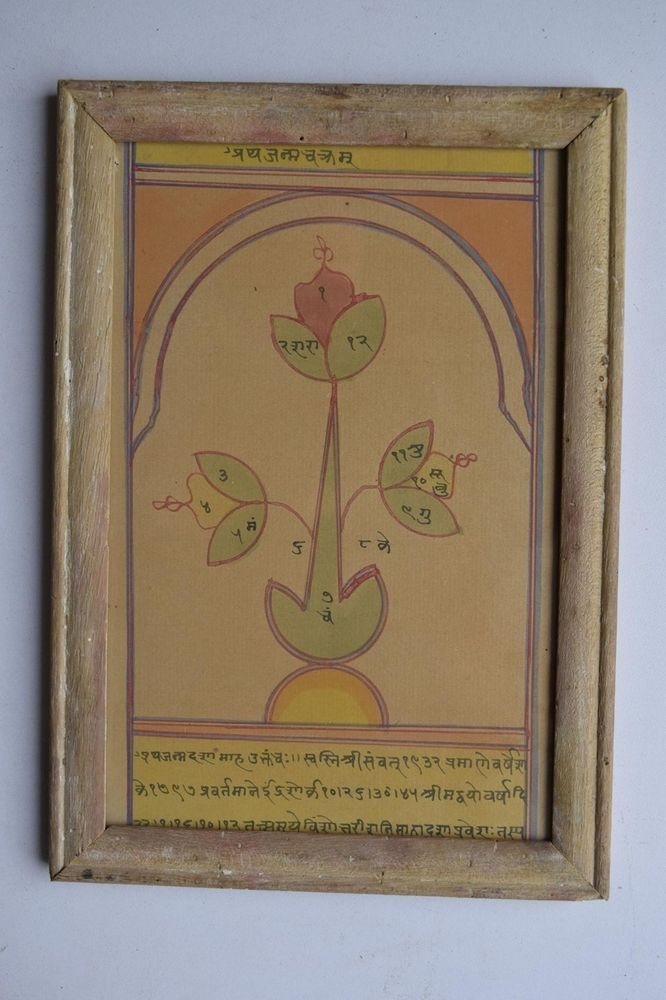 Nice Cosmology Hand Coloured Original Painting in Old Wooden Frame India #3067