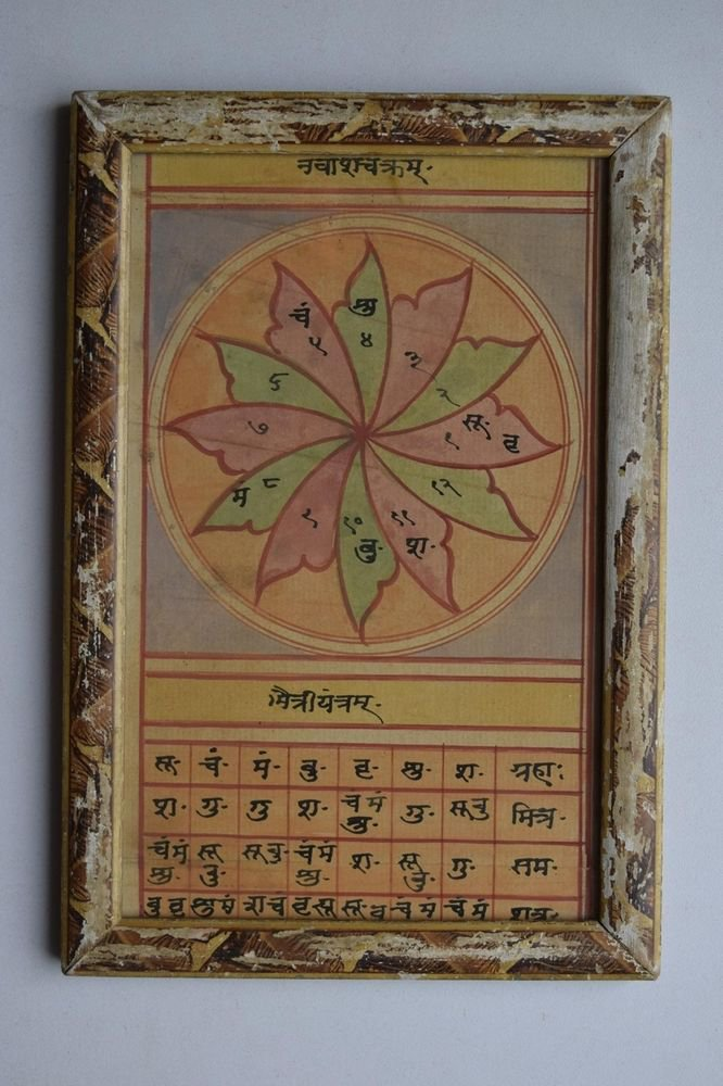 Rare Cosmology Hand Coloured Original Painting in Old Wooden Frame India #3072