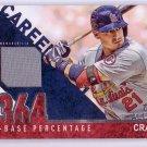 Allen Craig 2015 Topps Career High Game-Used Memorabilia #CRH-AC Cardinals