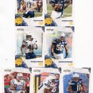 (7) San Diego SD CHARGERS 2010 Score TEAM LOT Stars