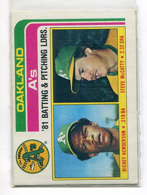 RICKEY HENDERSON 1982 Topps TL #156 Oakland A's