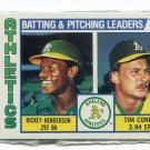 RICKEY HENDERSON 1984 Topps TL #156  Oakland A's