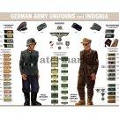World War II German Uniforms & Insignia - US War Dept WW2 Poster