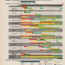 """1963 Parsons & Whittemore Ad """"Timetable"""""""