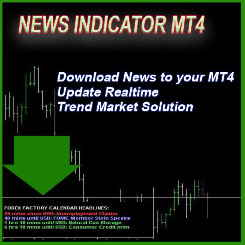 Forex news market clock indicator