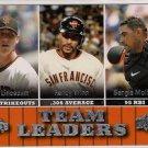 2009 Upper Deck Team Leaders San Francisco Giants