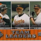 2009 Upper Deck Team Leaders Baltimore Orioles