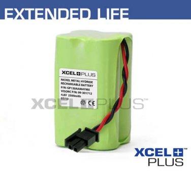 Visonic Powermax Express & Powermaster 10 Alarm 2300mA Battery 99-301712 GP130AAM4YMX