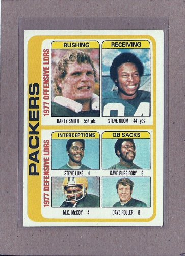 1978 Topps Football Packers Team Card #510