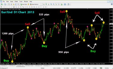 Elliott wave forex