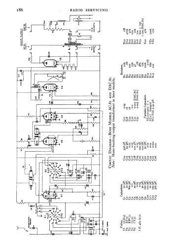 Bush AC81 Vintage Wireless Service Schematics PDF download.