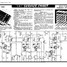 EKCO PT1076 Equipment Service Information by download #90225