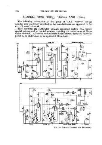 EKCO TSC93 Equipment Service Information by download #90377