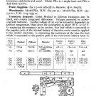 PERDIO PR1 Equipment Service Information by download #90636