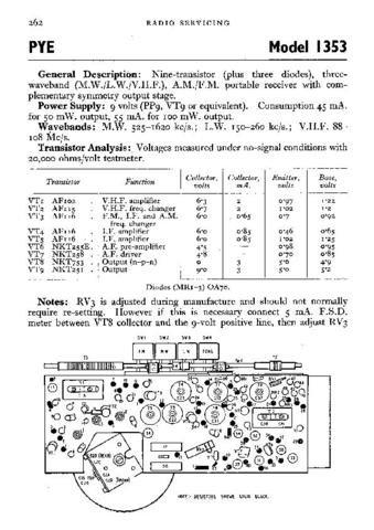 PYE 1353 Vintage Service Information  by download #90790
