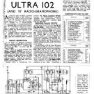 ULTRA 102 Equipment Service Information by download #91138