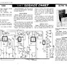 ULTRA RG84 Vol 2 Equipment Service Information by download #91191