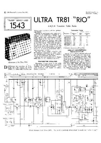 ULTRA TR81 Equipment Service Information by download #91204