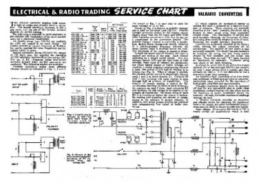 VALRADIO R32-150-240 Vintage Service Information by download #92312