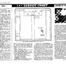 VALRADIO V5 Vintage Service Information by download #92316