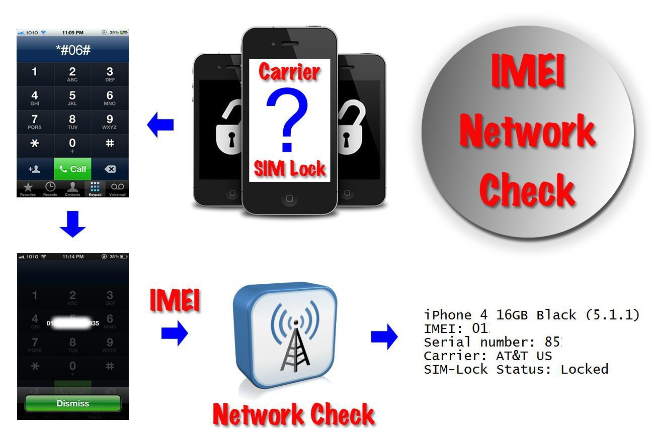 check iphone lock status iphone imei check sim lock status country and network 13809