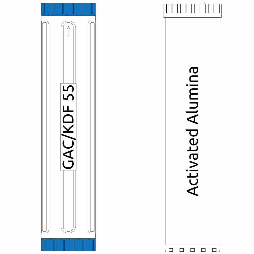 """20"""""""" Big Blue 2 Stage Filter Kit with  Activated Alumina & GAC/KDF 55"""