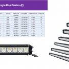 FB10118S-20W Single Row Heavy Duty High Power LED Bar