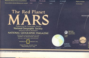 1973 Vintage National Geographic Map / Poster - Mars the Red Planet - Double Sided