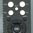 Viore TV Remote Control RC-3011V