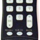 Brand New Original Sanyo GXFA TV Remote Control