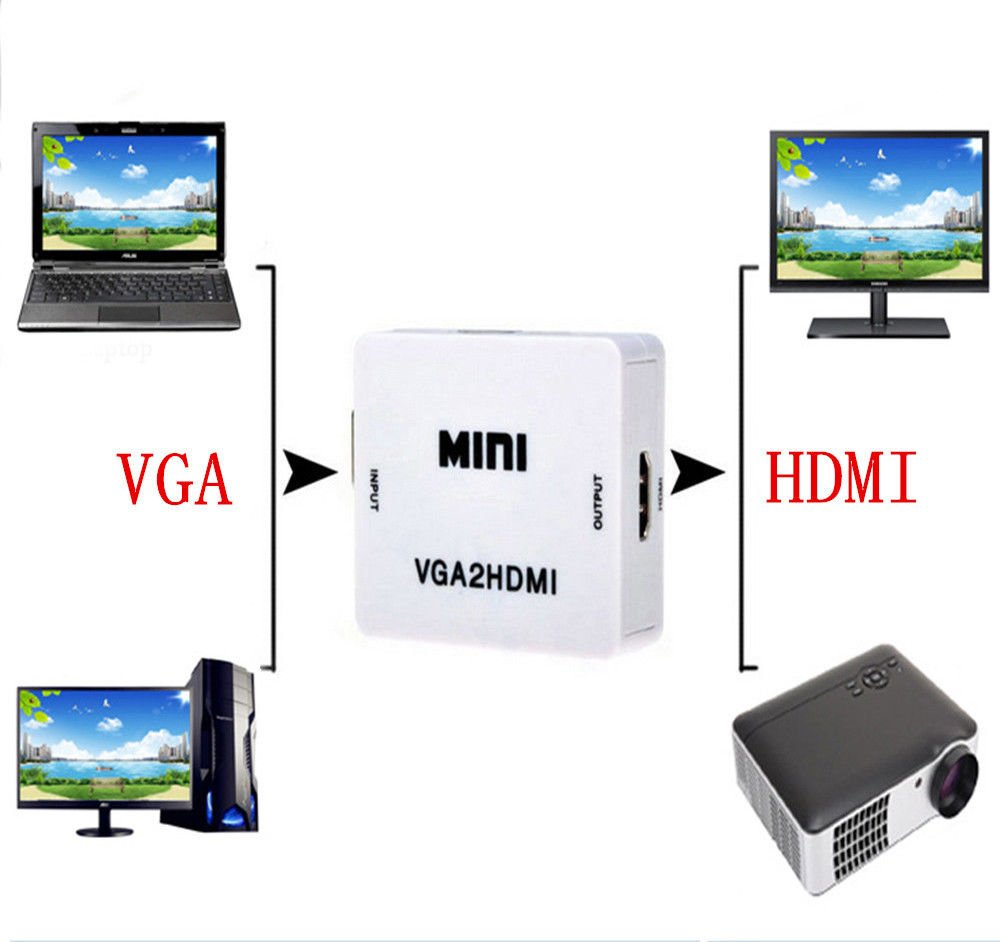 VGA to HDMI Full HD Video 1080P Audio Converter Box Adapter for PC Laptop DVD TV     V1